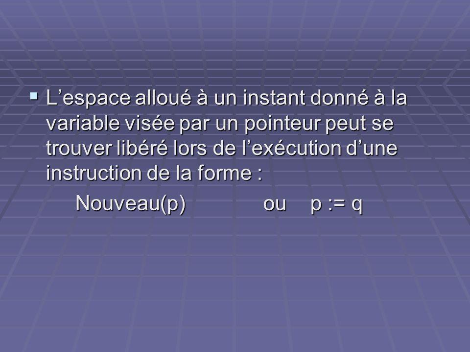 L'espace alloué à un instant donné à la variable visée par un pointeur peut se trouver libéré lors de l'exécution d'une instruction de la forme :