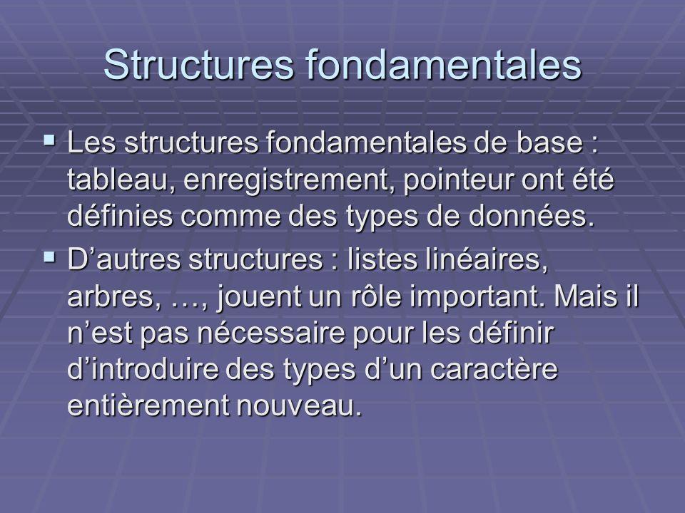 Structures fondamentales