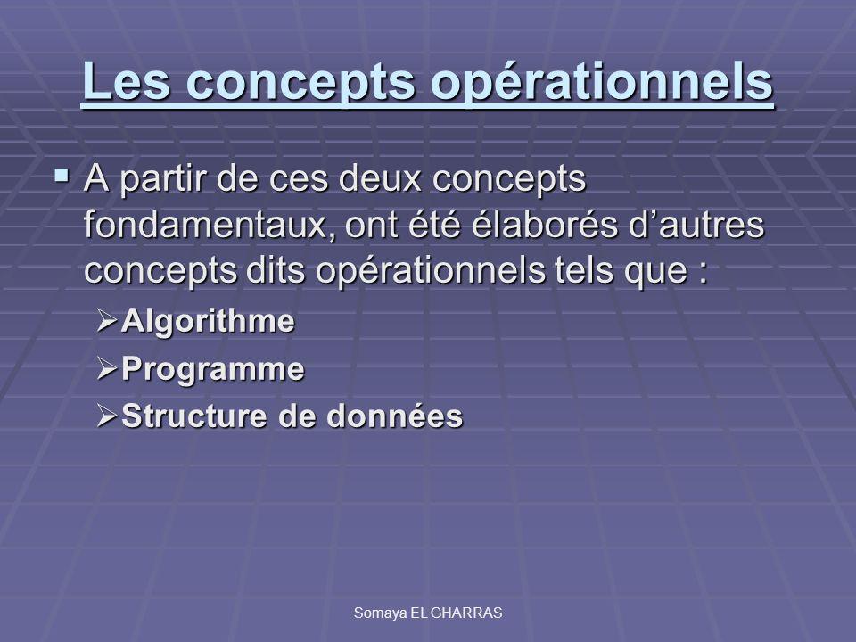 Les concepts opérationnels