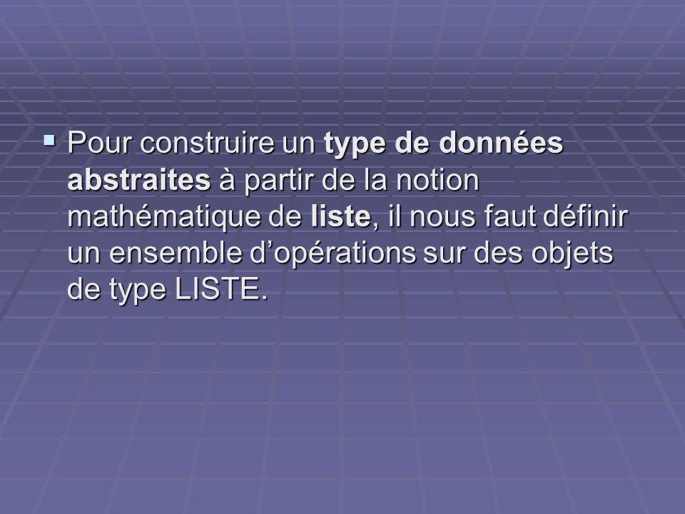 Pour construire un type de données abstraites à partir de la notion mathématique de liste, il nous faut définir un ensemble d'opérations sur des objets de type LISTE.