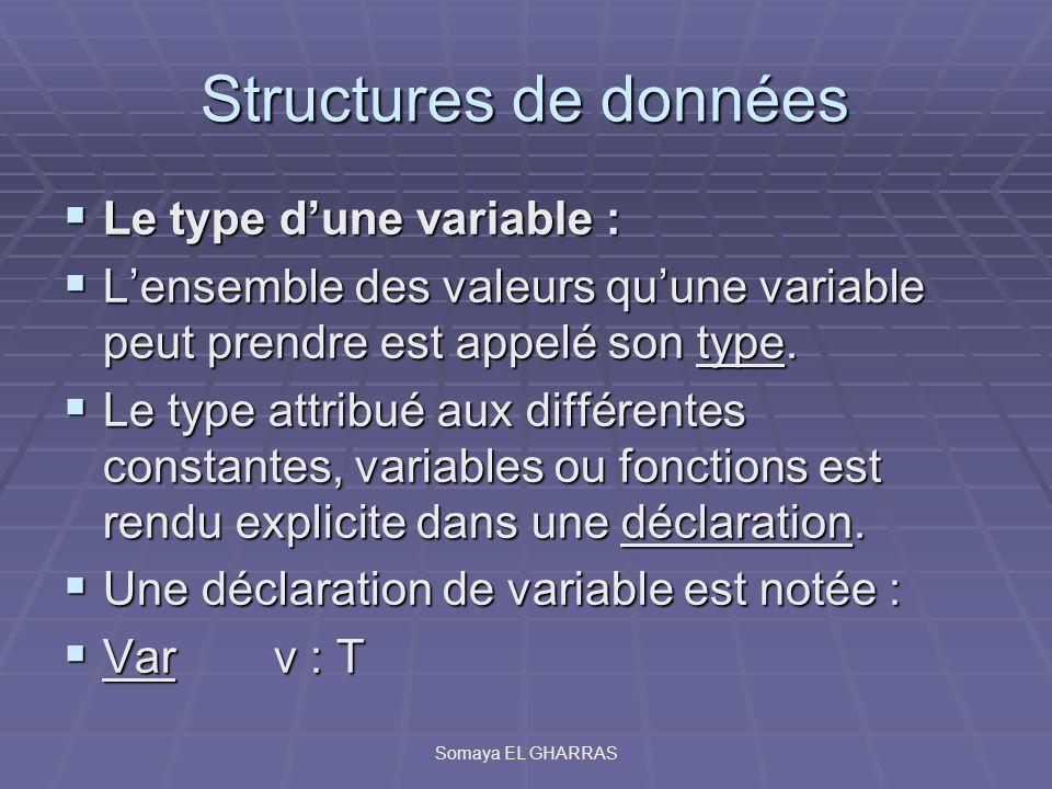 Structures de données Le type d'une variable :