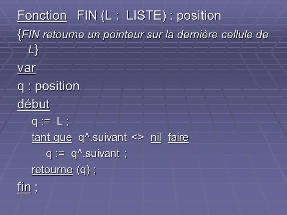 Fonction FIN (L : LISTE) : position