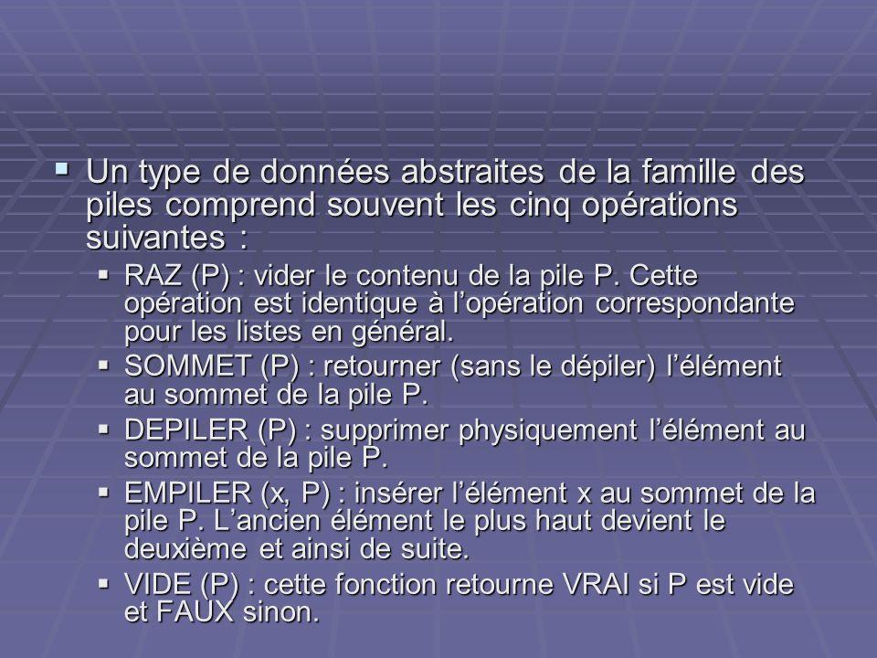 Un type de données abstraites de la famille des piles comprend souvent les cinq opérations suivantes :