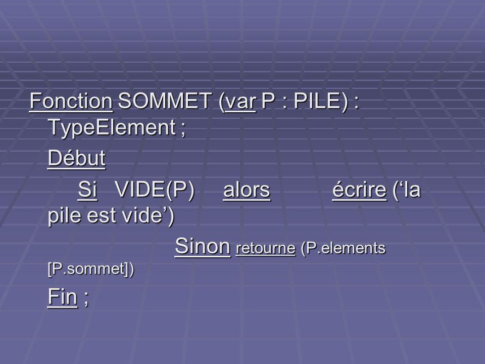 Fonction SOMMET (var P : PILE) : TypeElement ;