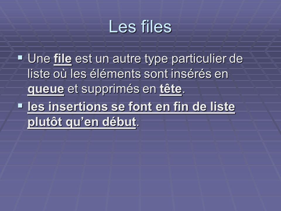 Les files Une file est un autre type particulier de liste où les éléments sont insérés en queue et supprimés en tête.