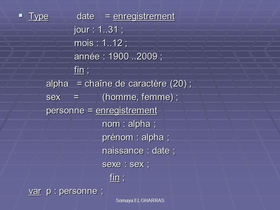 Type date = enregistrement jour : 1..31 ; mois : 1..12 ;
