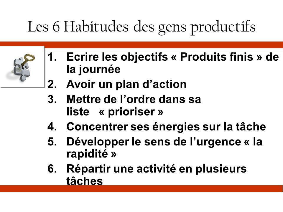 Les 6 Habitudes des gens productifs