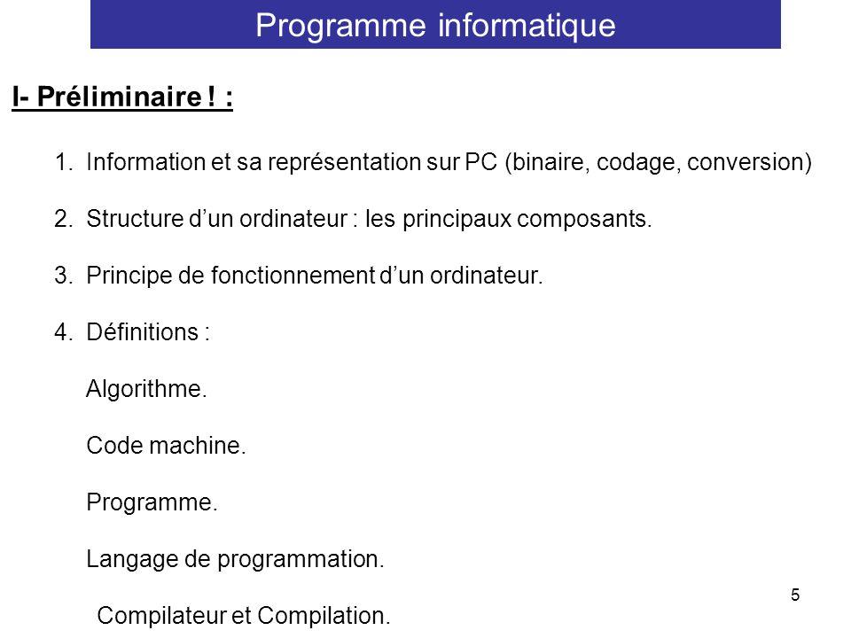 Programme informatique