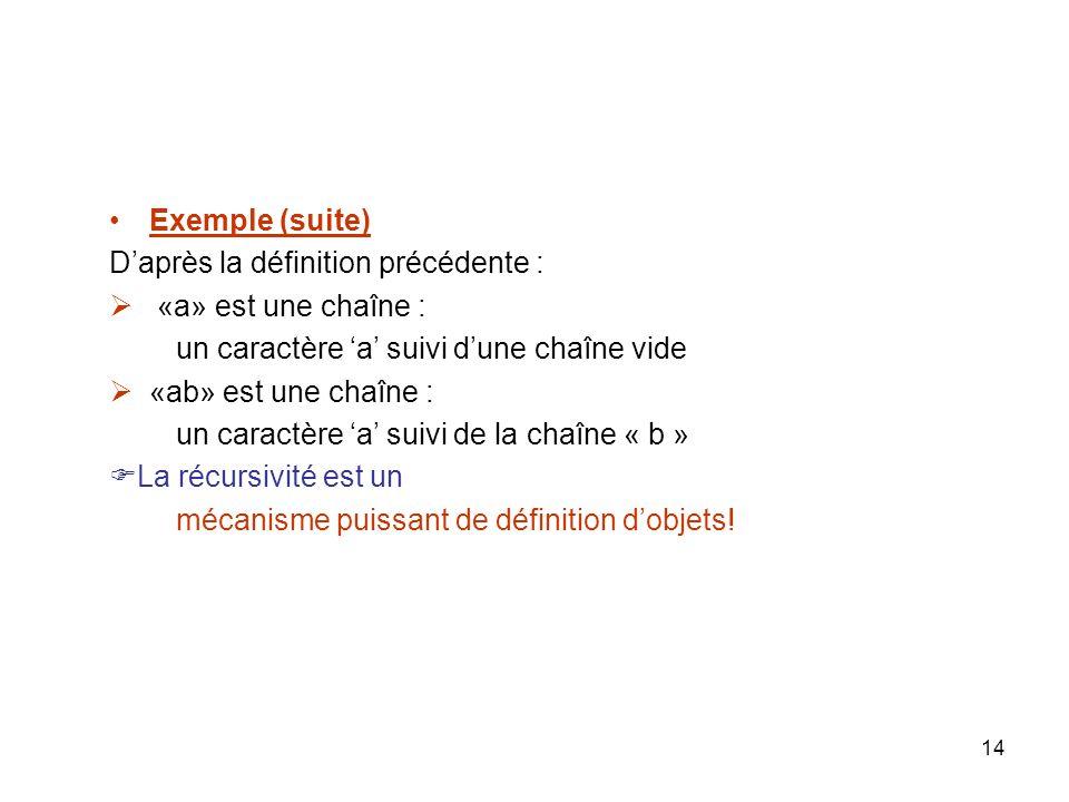 Exemple (suite) D'après la définition précédente :  «a» est une chaîne : un caractère 'a' suivi d'une chaîne vide.