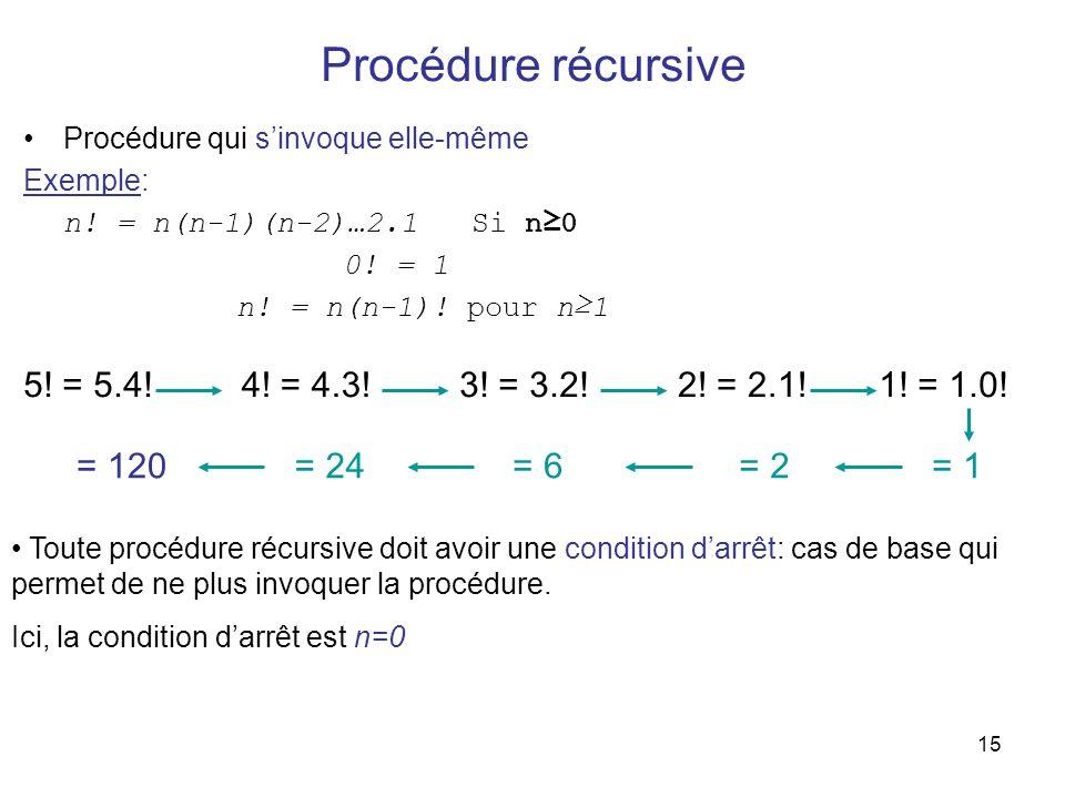 Procédure récursive = 120 = 24 = 6 = 2 = 1 5! = 5.4! 4! = 4.3!