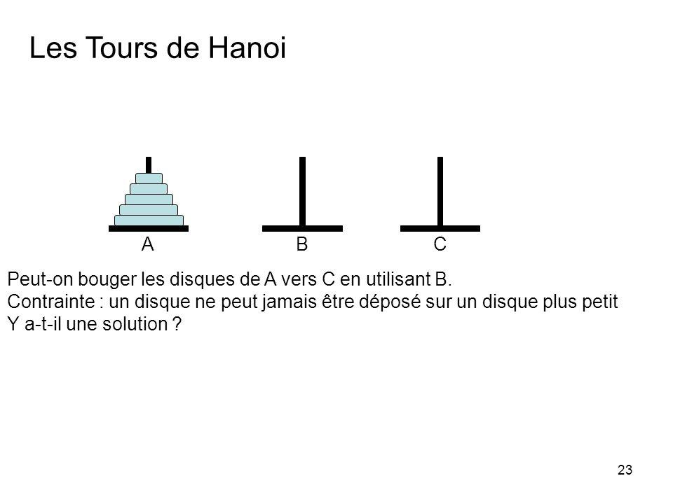 Les Tours de Hanoi A. B. C. Peut-on bouger les disques de A vers C en utilisant B.