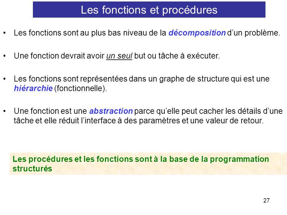 Les fonctions et procédures