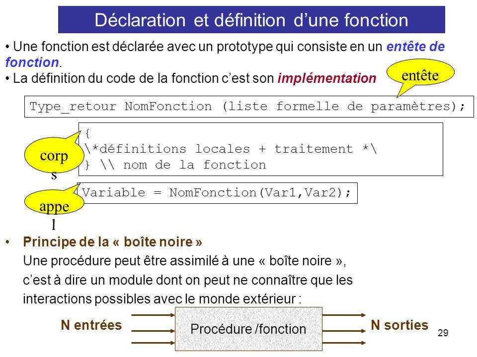 Déclaration et définition d'une fonction