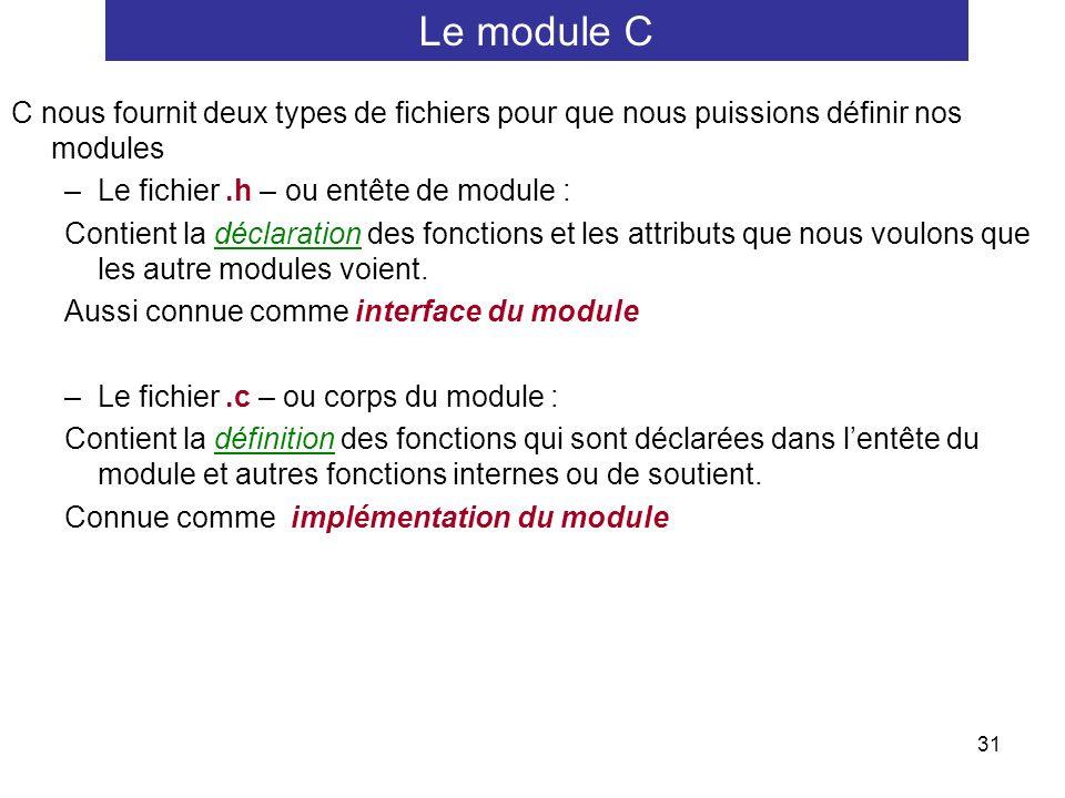 Le module C C nous fournit deux types de fichiers pour que nous puissions définir nos modules. Le fichier .h – ou entête de module :