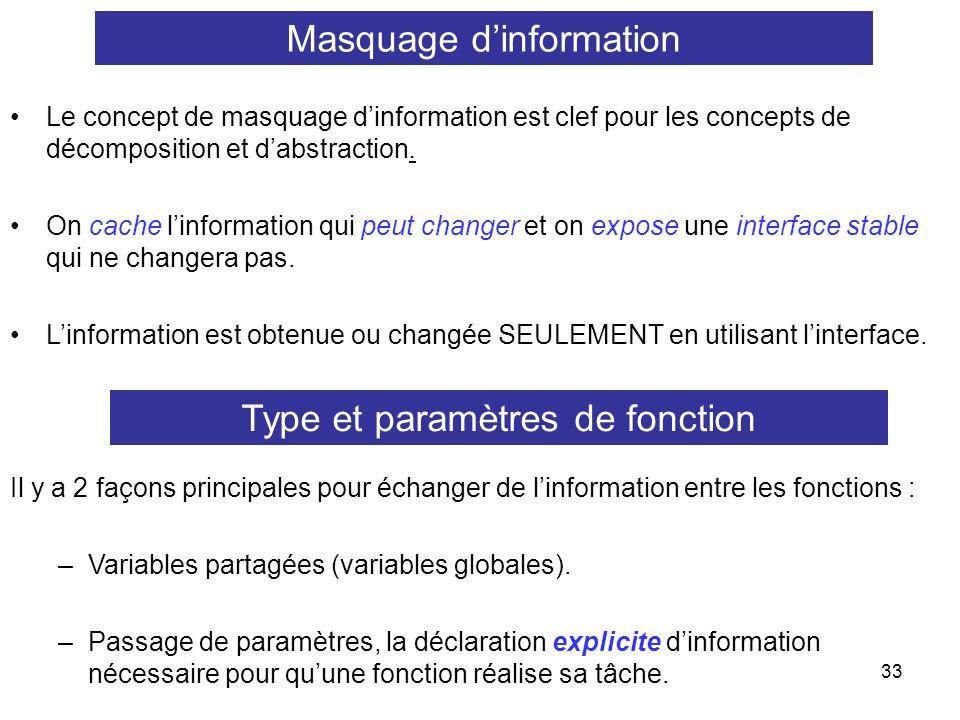 Masquage d'information