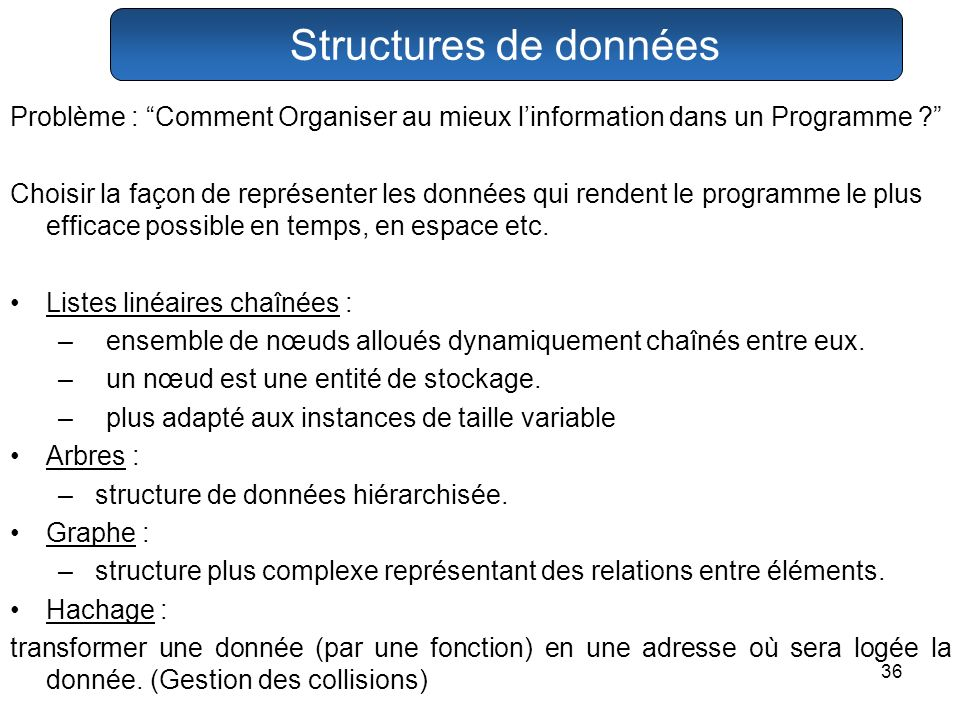 Structures de données Problème : Comment Organiser au mieux l'information dans un Programme