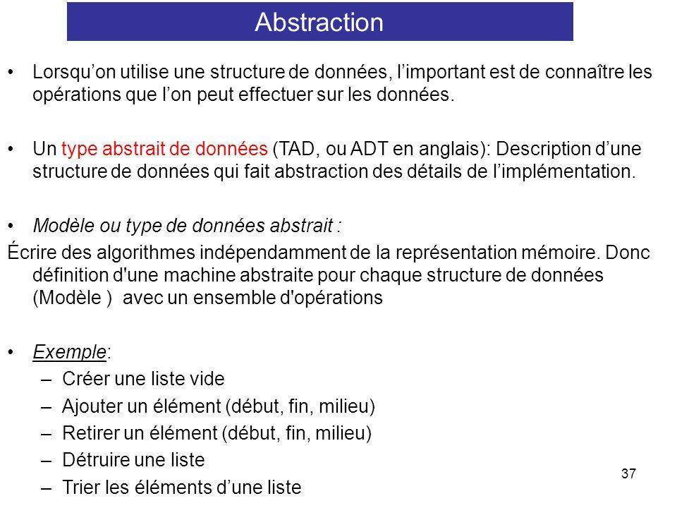 Abstraction Lorsqu'on utilise une structure de données, l'important est de connaître les opérations que l'on peut effectuer sur les données.