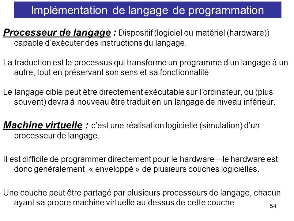 Implémentation de langage de programmation