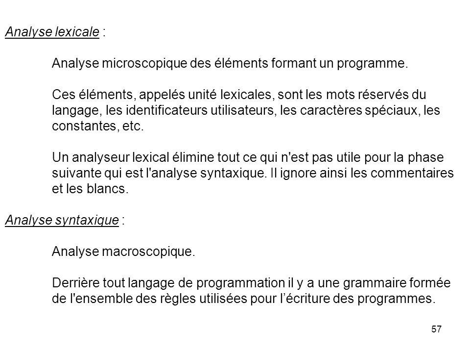 Analyse lexicale : Analyse microscopique des éléments formant un programme.