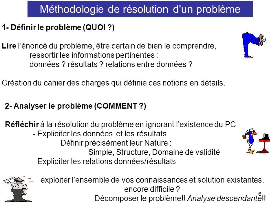 Méthodologie de résolution d un problème