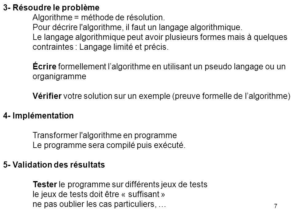 3- Résoudre le problème Algorithme = méthode de résolution. Pour décrire l algorithme, il faut un langage algorithmique.