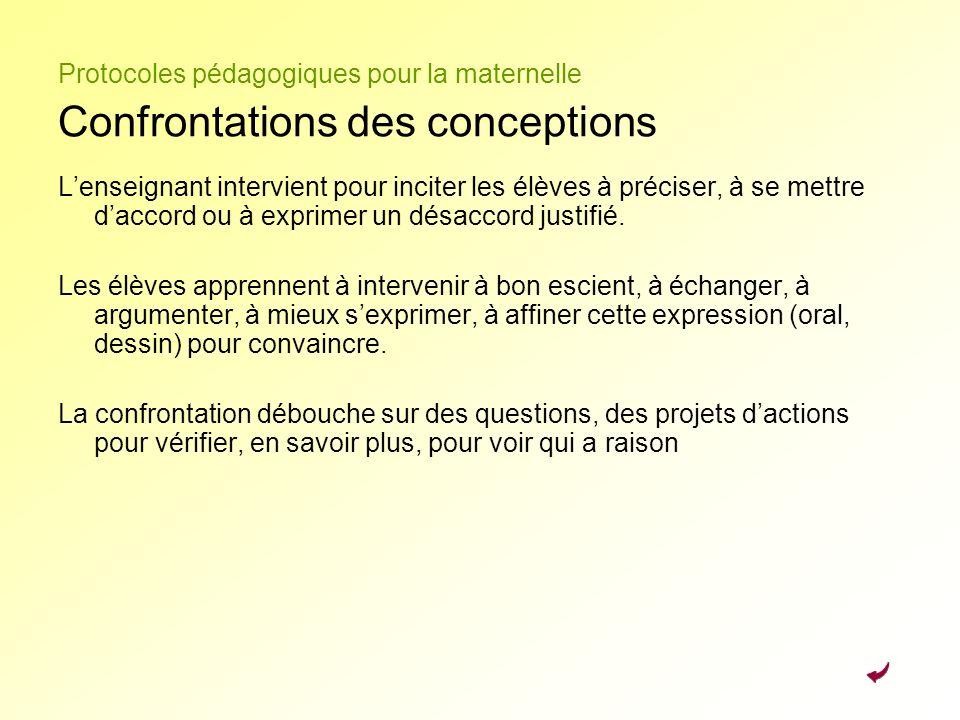 Protocoles pédagogiques pour la maternelle Confrontations des conceptions