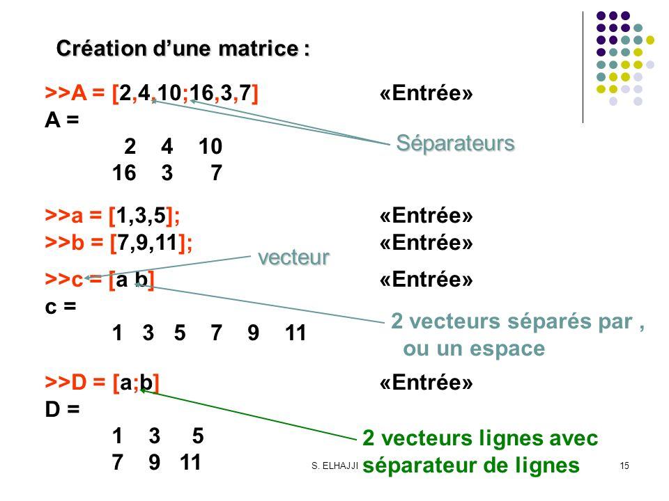 Création d'une matrice :