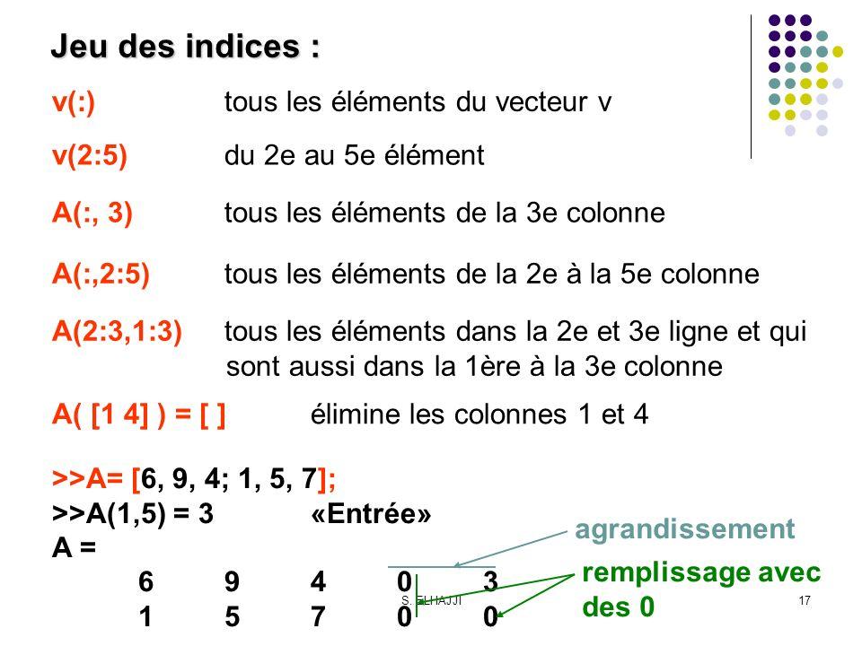 Jeu des indices : v(:) tous les éléments du vecteur v