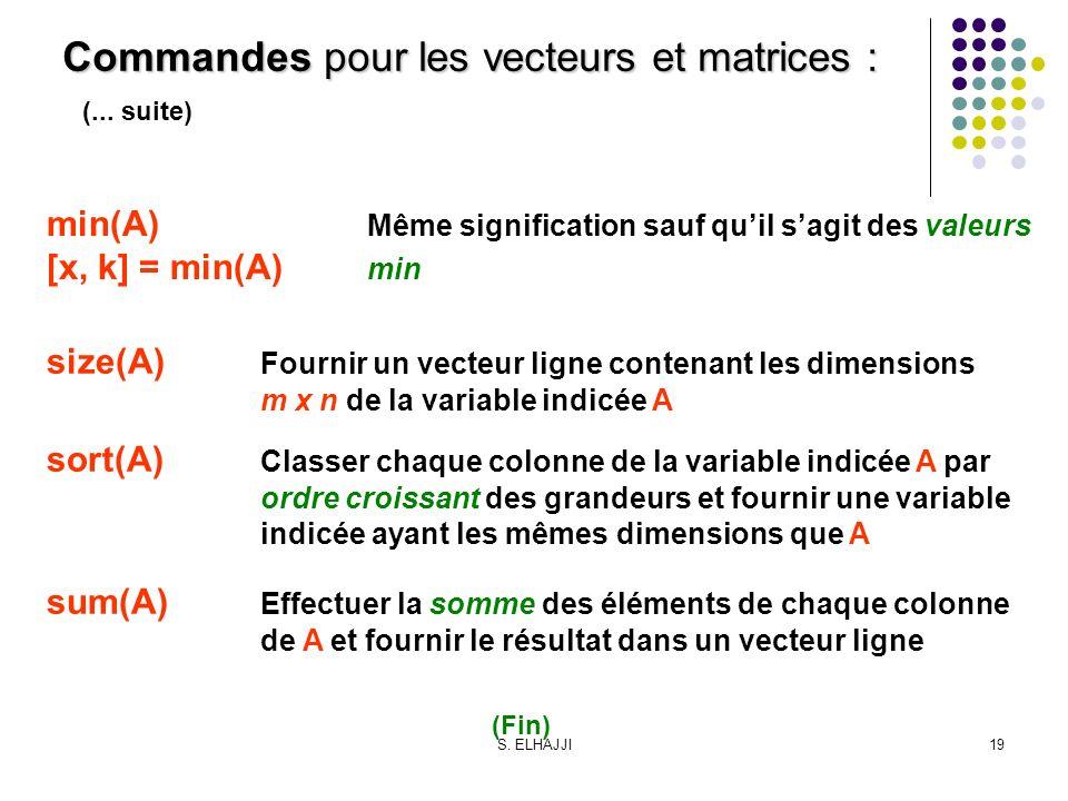 Commandes pour les vecteurs et matrices :
