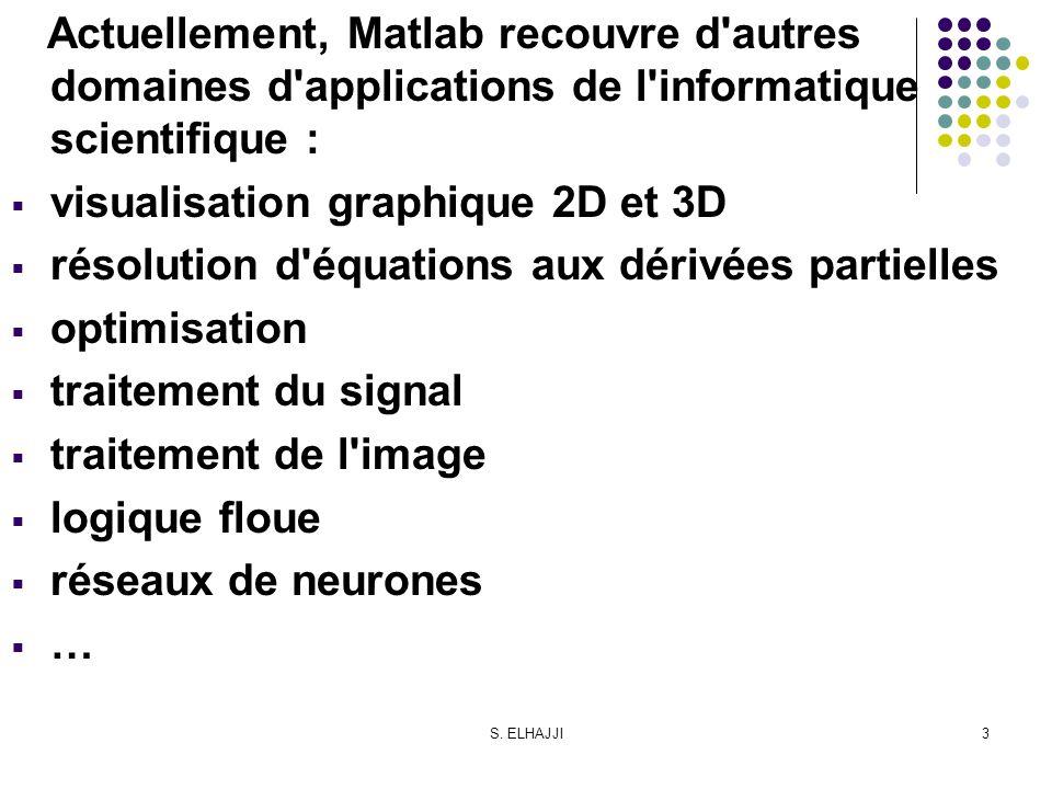 visualisation graphique 2D et 3D