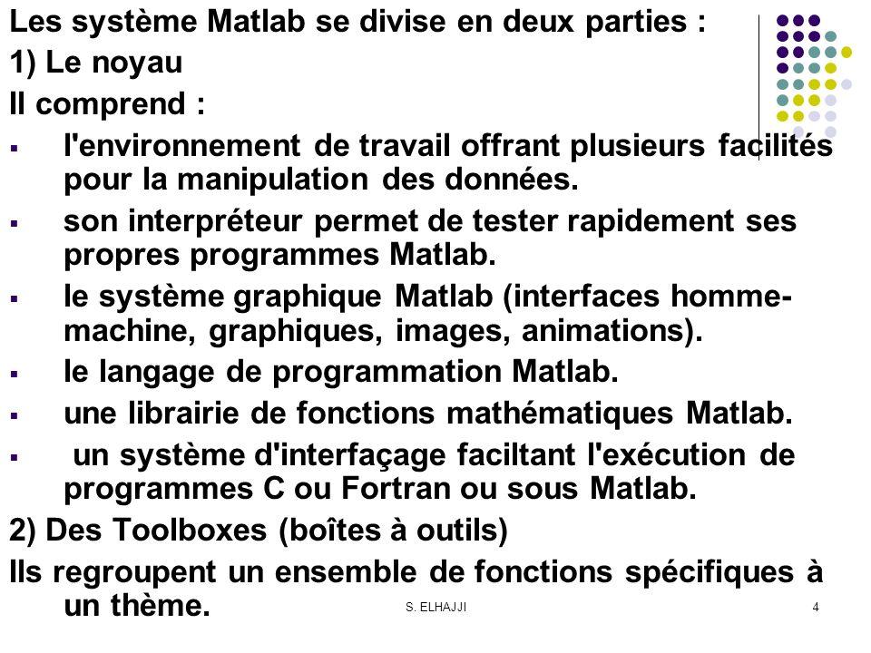 Les système Matlab se divise en deux parties : 1) Le noyau