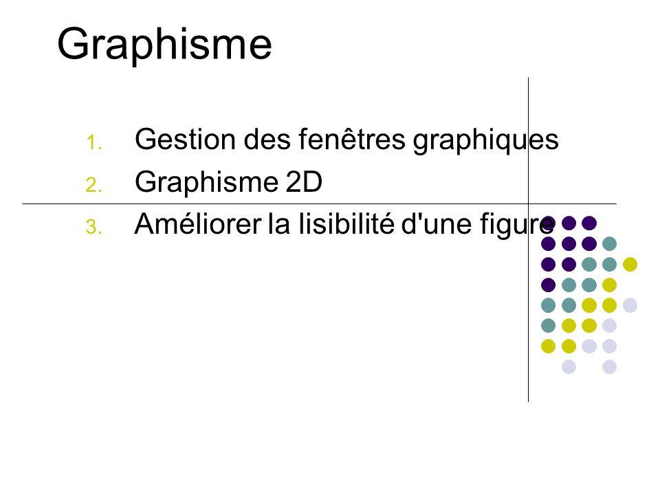 Graphisme Gestion des fenêtres graphiques Graphisme 2D