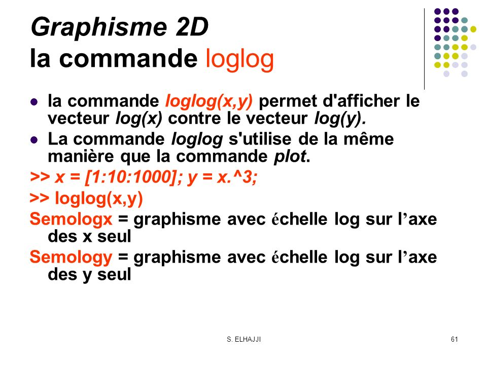 Graphisme 2D la commande loglog