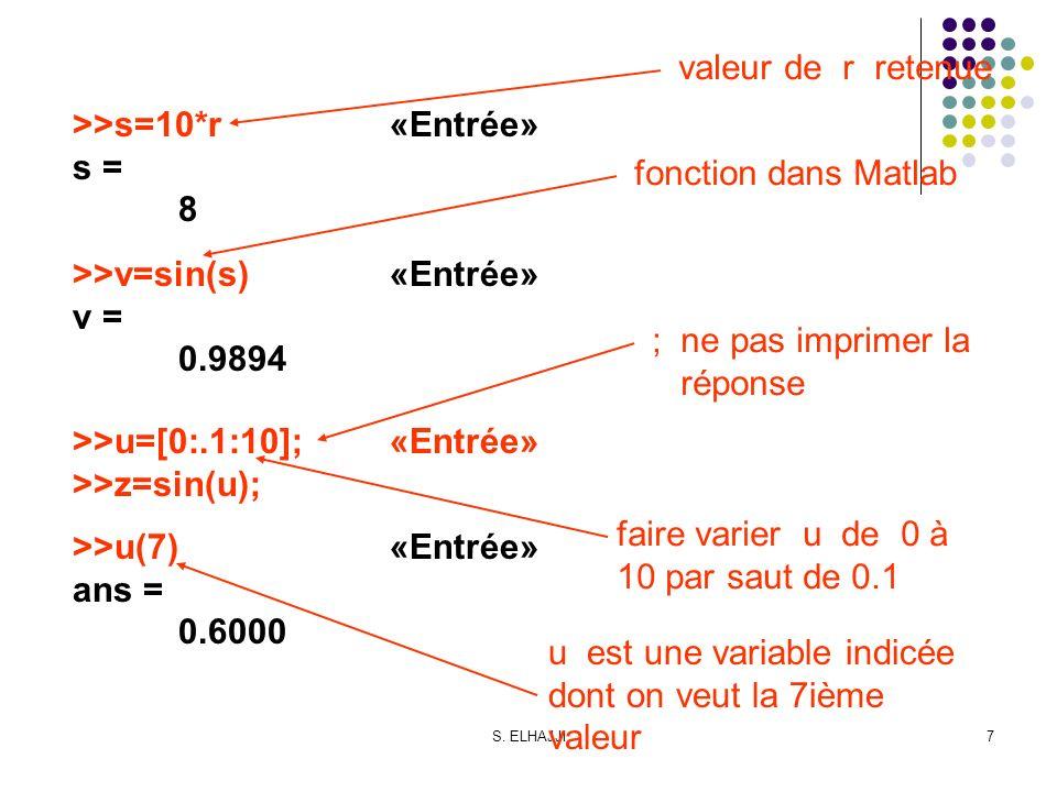 >>s=10*r «Entrée» s = 8 fonction dans Matlab
