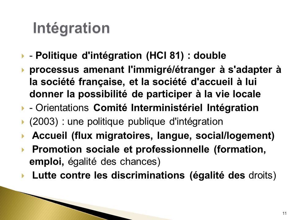 Intégration - Politique d intégration (HCI 81) : double