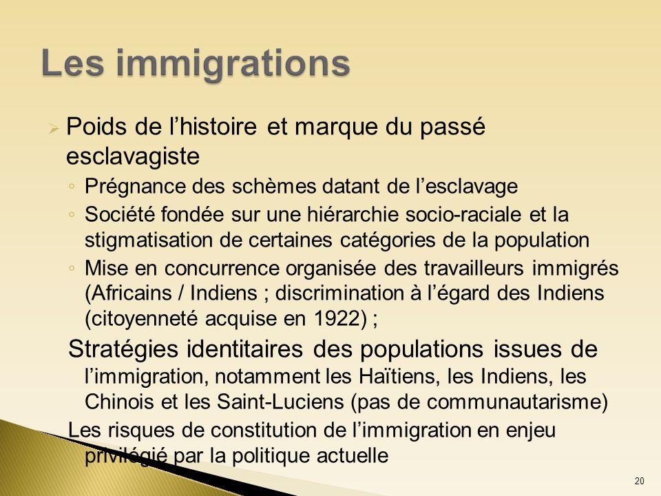 Les immigrations Poids de l'histoire et marque du passé esclavagiste