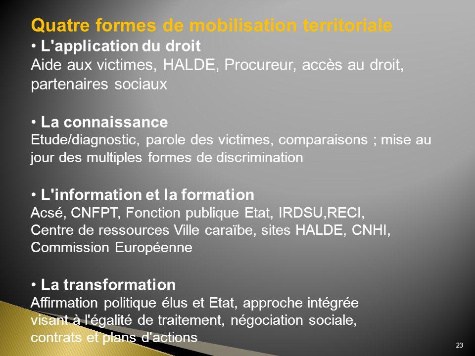 Quatre formes de mobilisation territoriale