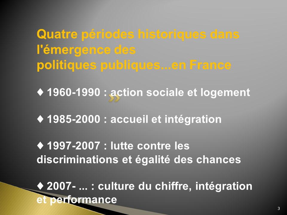 D finition des concepts evolutions tendances mod les - Office francaise d immigration et d integration ...