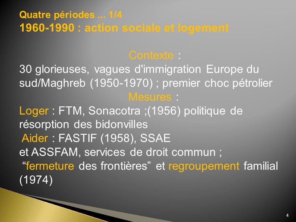 1960-1990 : action sociale et logement
