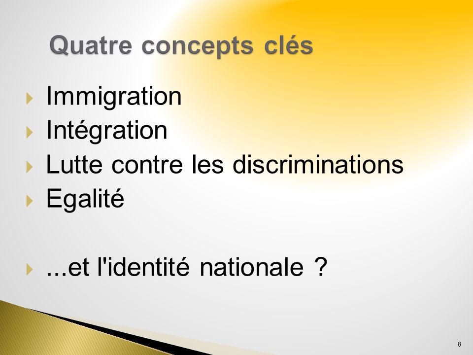 Lutte contre les discriminations Egalité ...et l identité nationale