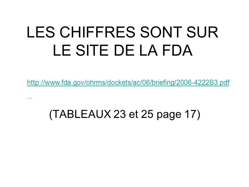 LES CHIFFRES SONT SUR LE SITE DE LA FDA
