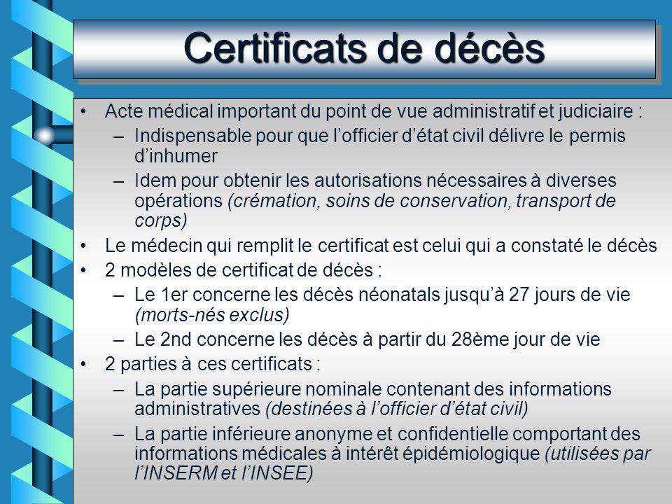 Certificats de décès Acte médical important du point de vue administratif et judiciaire :