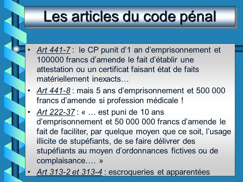 Les articles du code pénal