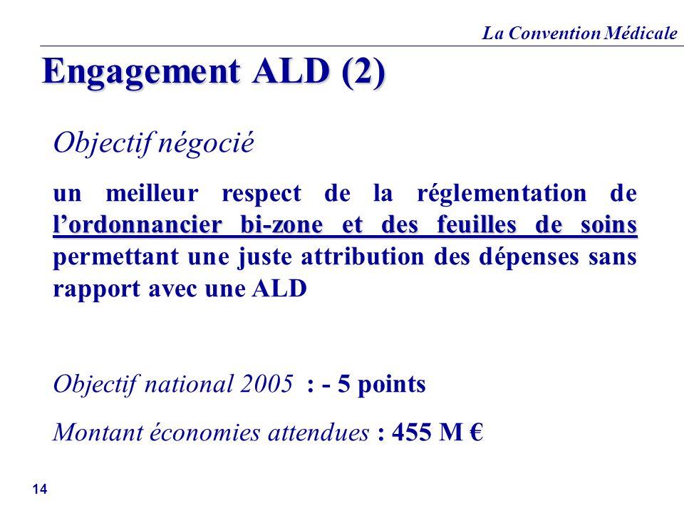 Engagement ALD (2) Objectif négocié