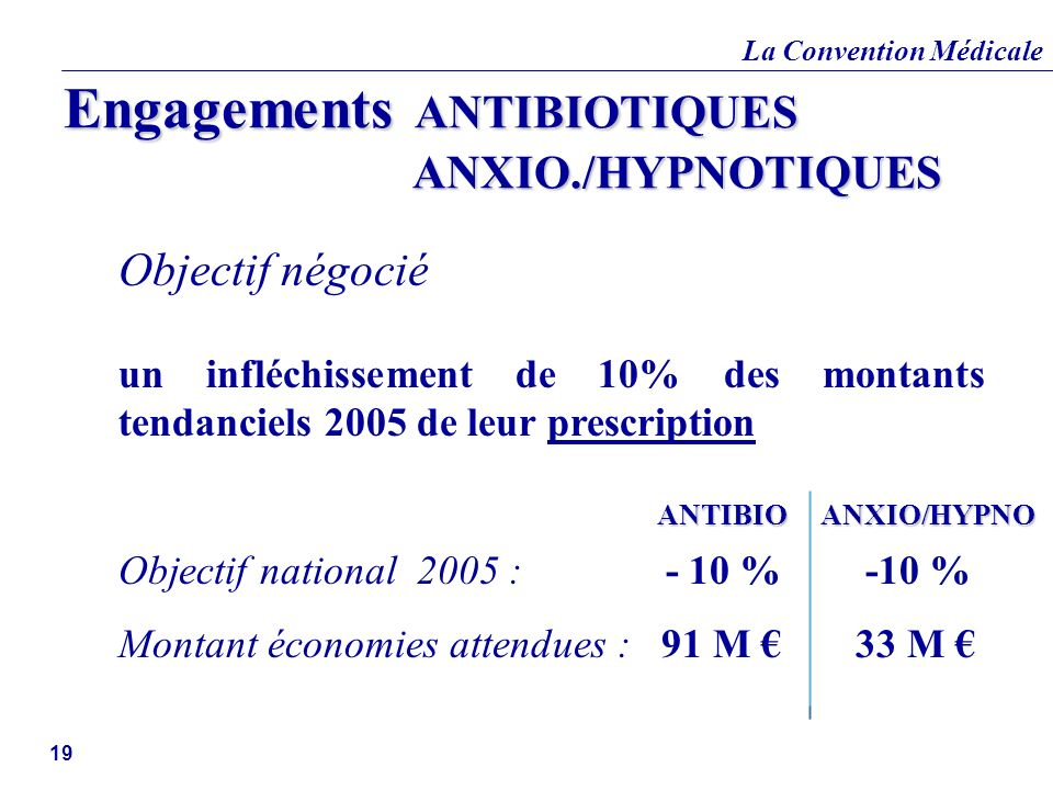 Engagements ANTIBIOTIQUES ANXIO./HYPNOTIQUES