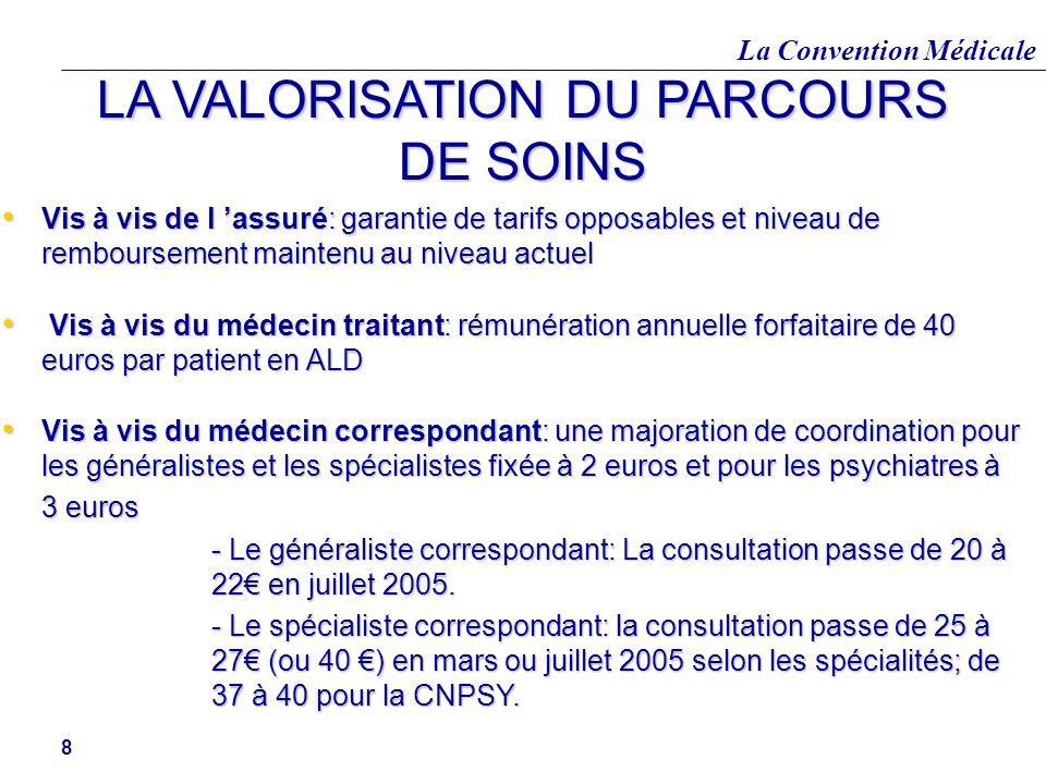 LA VALORISATION DU PARCOURS DE SOINS