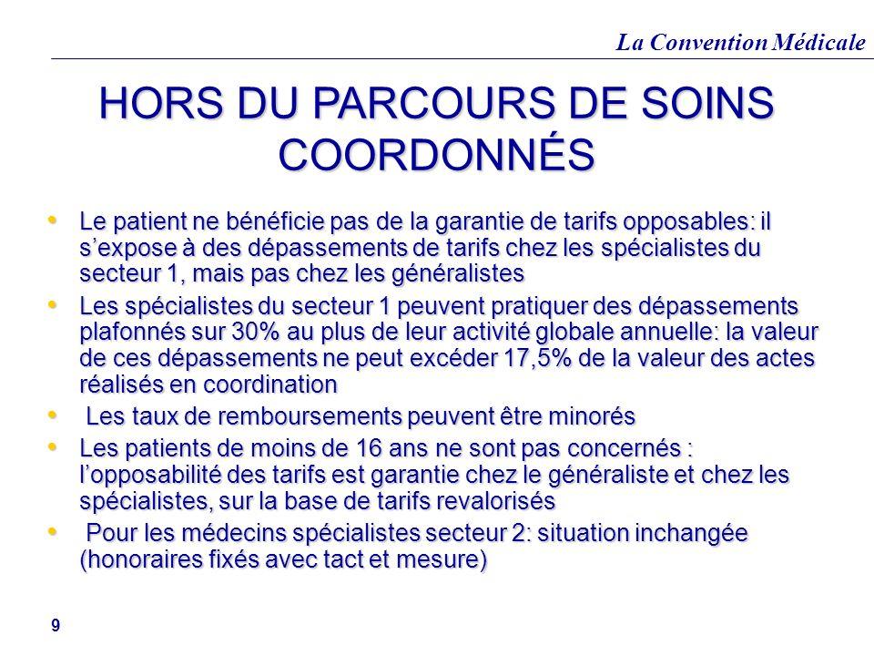 HORS DU PARCOURS DE SOINS COORDONNÉS