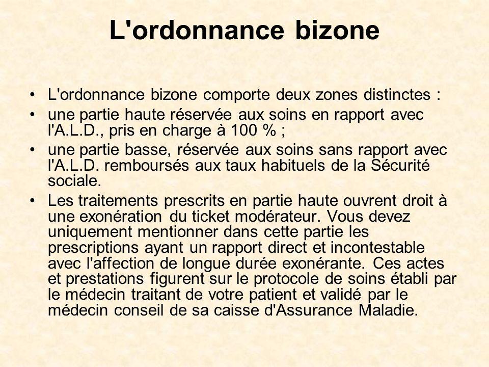 L ordonnance bizone L ordonnance bizone comporte deux zones distinctes :