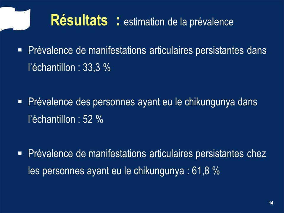 Résultats : estimation de la prévalence