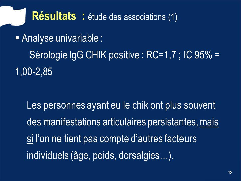 Résultats : étude des associations (1)